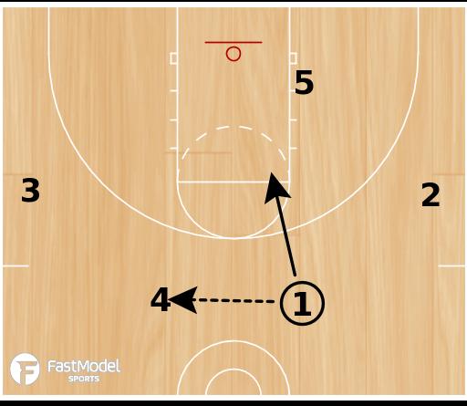 Basketball Play - Yao