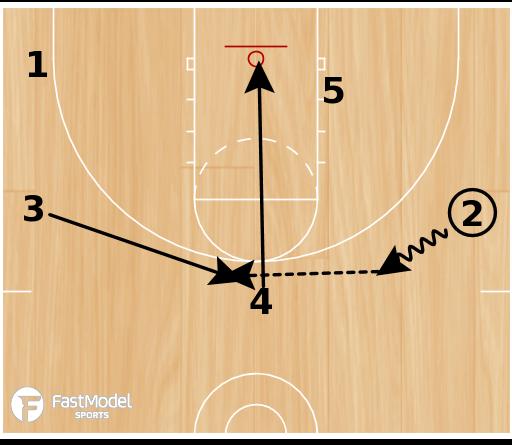 Basketball Play - Fade