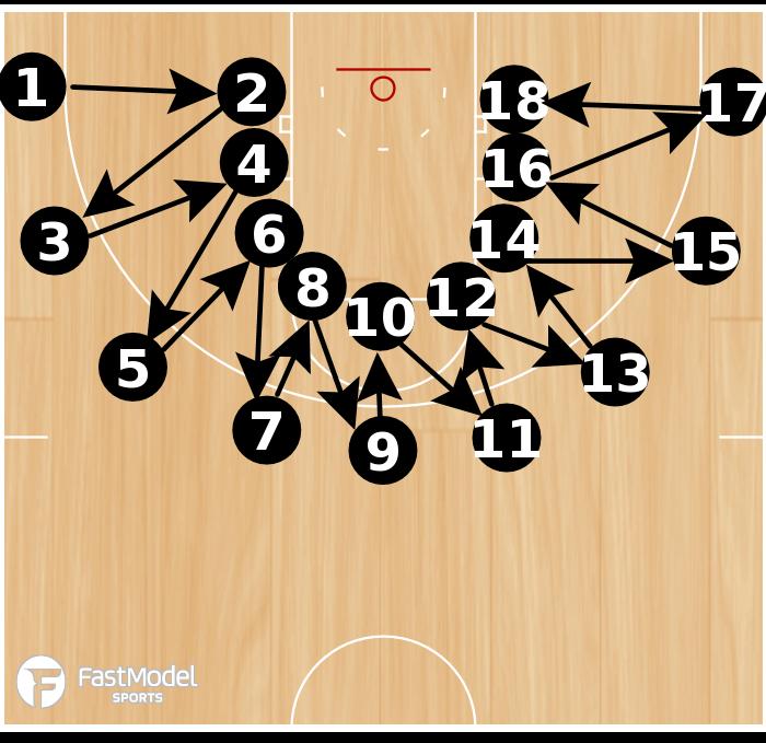 Basketball Play - Cone Drill #12