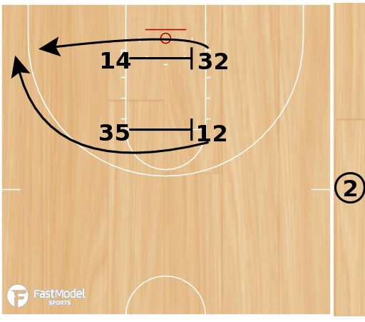 Basketball Play - Sideline ATO - North Florida