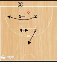 """Basketball Play - """"2 UP"""""""