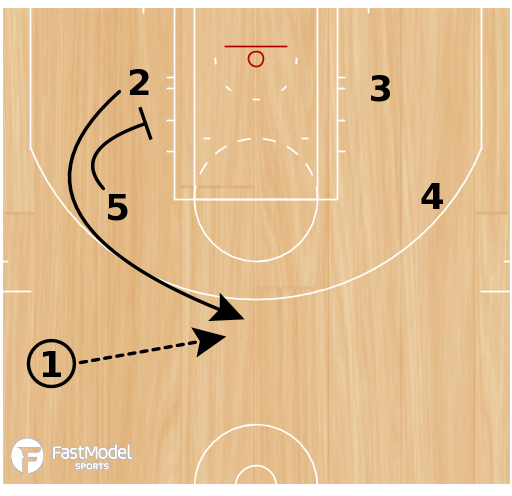 Basketball Play - Play of the Day 10-24-2011: 1 Alley
