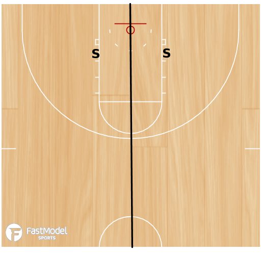 Basketball Play - Motion Offense - 50