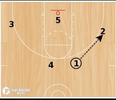 Basketball Play - Away