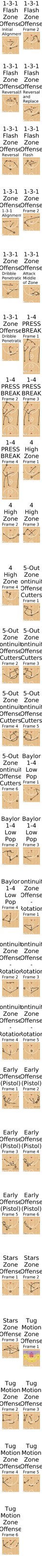 Basketball Play - FastModel Best of 2015