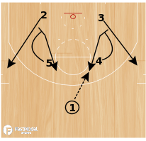 "Basketball Play - Kansas ""Pressure Entry Elevator"""