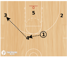 Basketball Play - Regular
