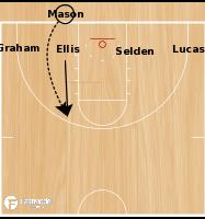 Basketball Play - 4 Flat DHO BLOB