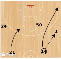 Basketball Play - High Post Iso