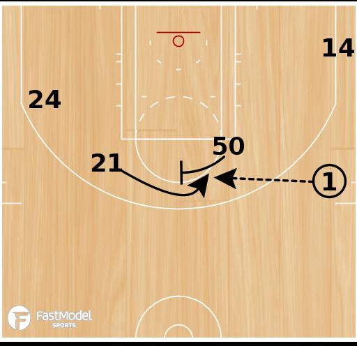 Basketball Play - High Post Iso