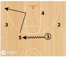 Basketball Play - Dive