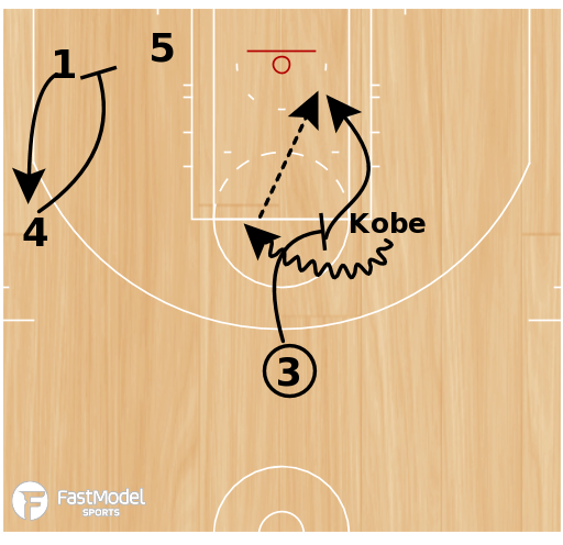 Basketball Play - Play of the Day 10-21-2011: Elbow 42