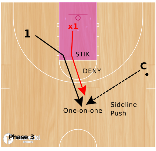 Basketball Play - Smalls