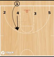 Basketball Play - Jayhawk 4 Flat DHO BLOB
