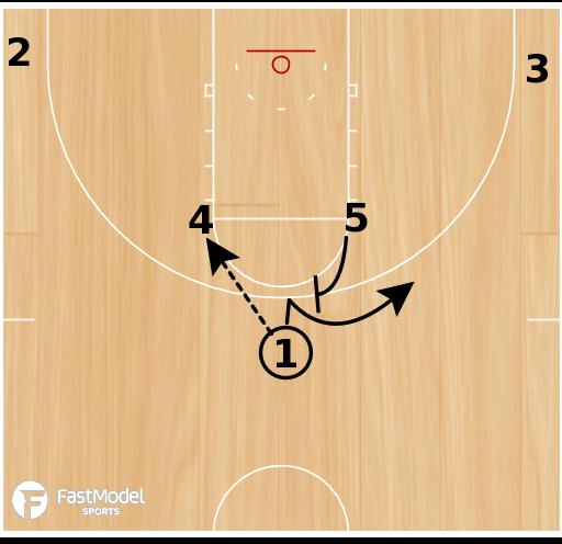 Basketball Play - Xavier Horns Flex Pin