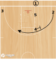 Basketball Play - Kansas EOG BLOB