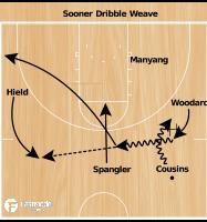 Basketball Play - Sooner Weave