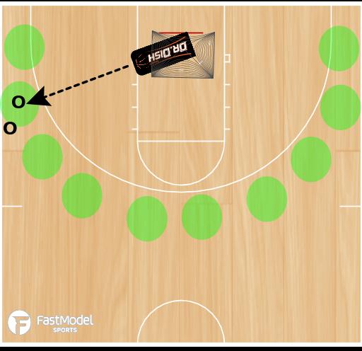 Basketball Play - Dr. Dish Playbook