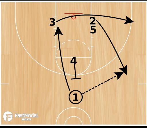 Basketball Play - Elevator Action