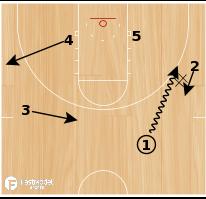 Basketball Play - Patriot Chin Single