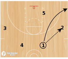 Basketball Play - 25 Corner