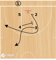 Basketball Play - Ave Box STS Curl/Slip
