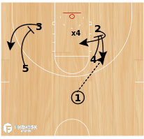 Basketball Play - Tight Curl-Flash