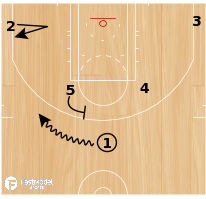 Basketball Play - Toronto Horns-Rescreen