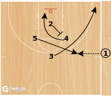 Basketball Play - Lo Back