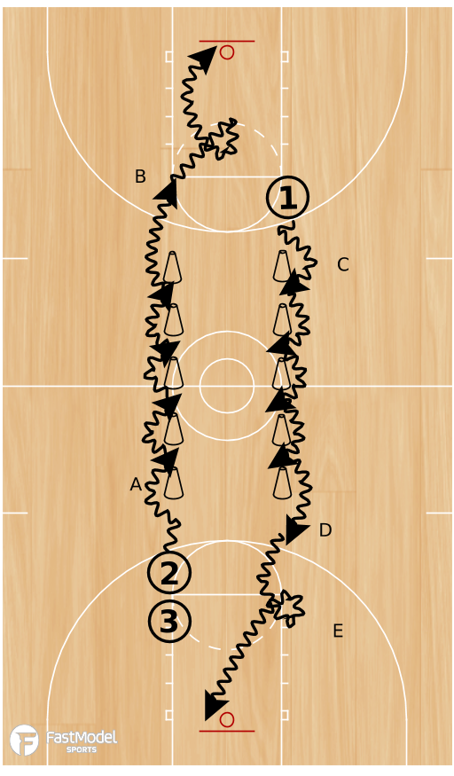 Basketball Play - C2E ShakeDown Drill w/ Front Cross Spin Finish
