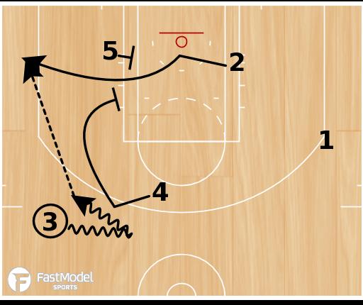 "Basketball Play - Arizona ""Elevator"""