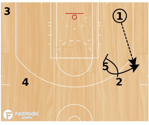 "Basketball Play - Boise State ""Back Invert"""