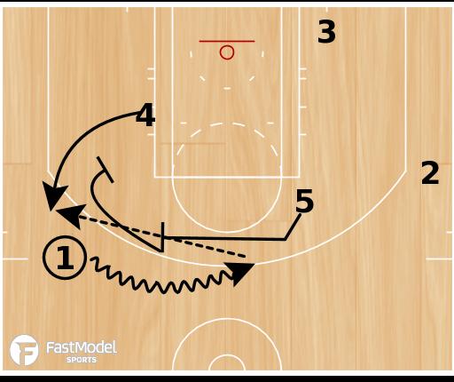 "Basketball Play - Illinois ""Twist Thunder"""