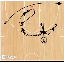 Basketball Play - 20 Pop
