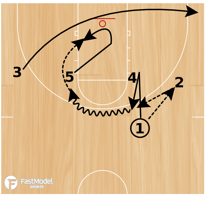 Basketball Play - 20 Pop