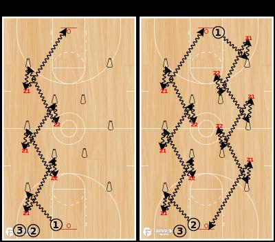 Basketball Play - Zig Zag Dribbling Drill