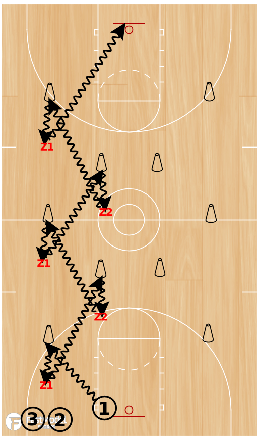 Basketball Play - Zig Zag Dribbling Drill