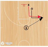 Basketball Play - Wing Toughness Drill