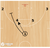 Basketball Play - Pistons Horns Pindowns