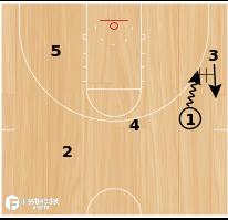 Basketball Play - Wolves Pistol Open
