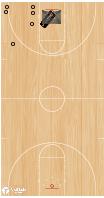 Basketball Play - Dr. Dish - Full Court Shooting