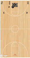 Basketball Play - Dr. Dish - Full Court Weave Shooting