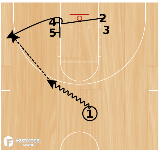 Basketball Play - Double Stack Low