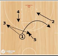 Basketball Play - Grizzlies Motion Weak Backdoor