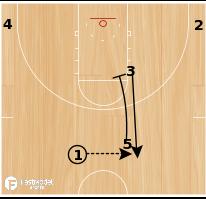 Basketball Play - Maryland Motion