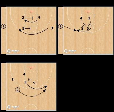 """Basketball Play - """"UTAH"""""""