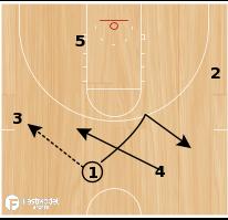Basketball Play - Terps Cross Punch & Cross Fist