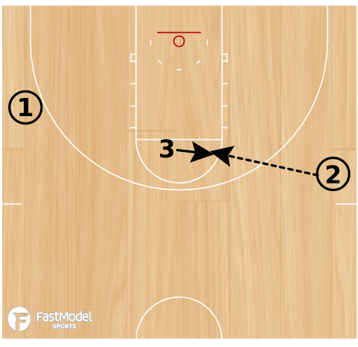 Basketball Play - Zone Relocate & Flash Shooting (Part I)