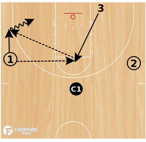 Basketball Play - Zone Relocate & Flash Shooting (Part II)