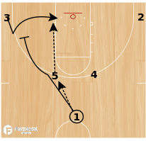 Basketball Play - Horns Jungle Reject